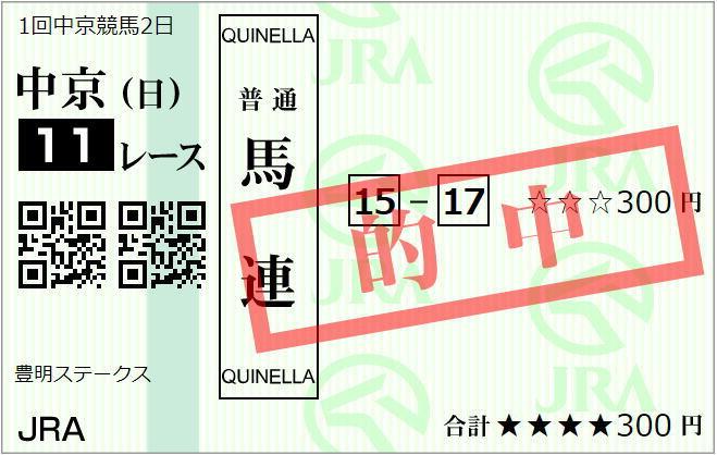 3.1中京11R馬連