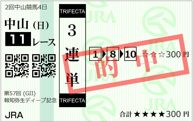 3.8中山11R3連単BOX
