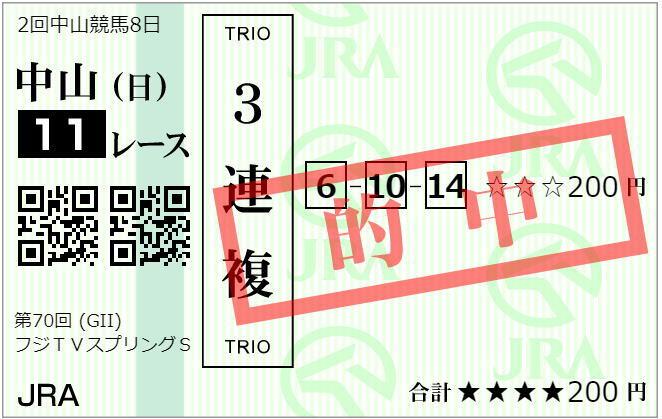 3.21中山11R3連複フォーメーション