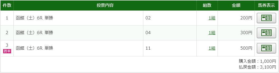 7.24 函館6R