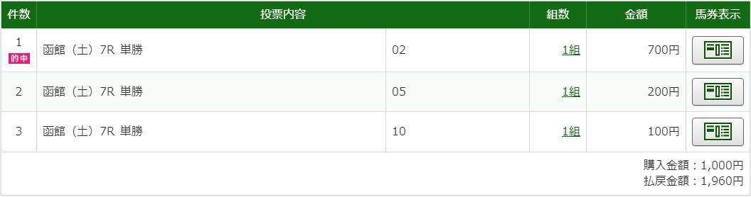 7.24 函館7R