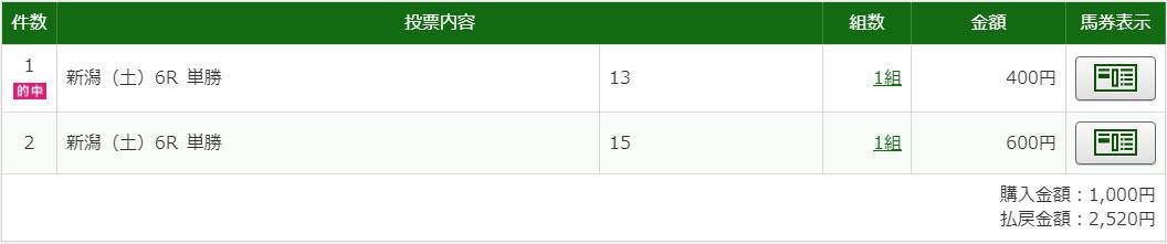 7.24 新潟6R