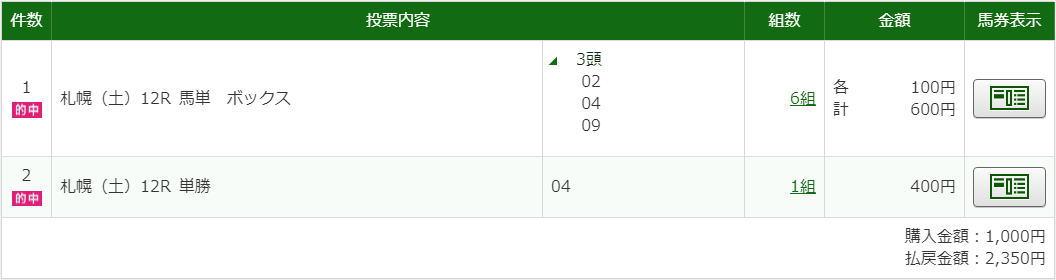 8.21札幌12R