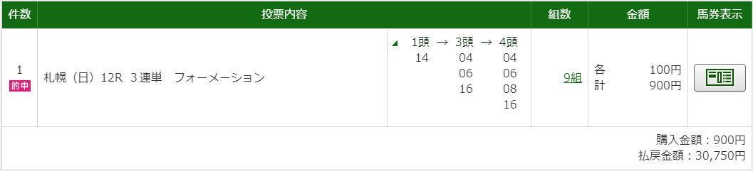8.22札幌12R