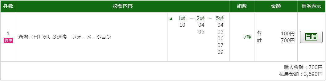 8.22新潟6R