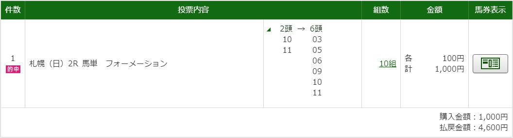 8.22札幌2R